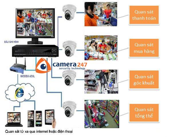 Lắp đặt camera quan sát cho cửa hàng1