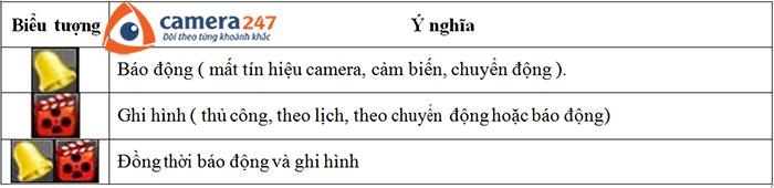 Hướng dẫn cài đặt và sử dụng đầu ghi hình Hikvision11