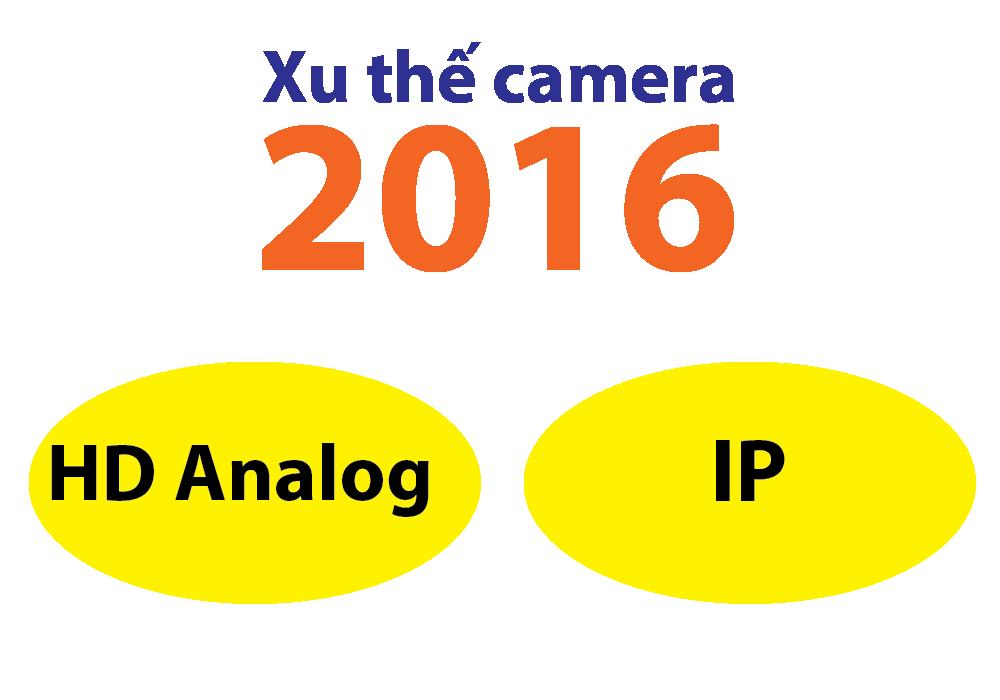 Xu thế camera quan sát HD Analog và IP năm 2016