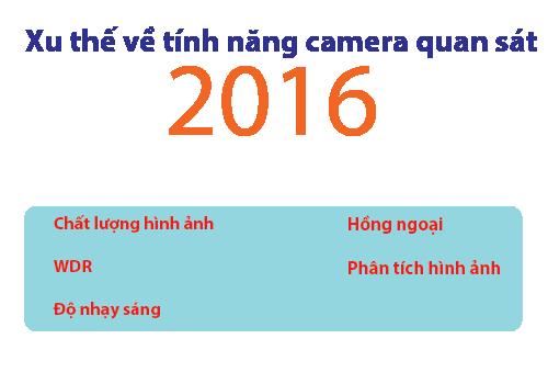 Xu thế tính năng camera quan sát năm 2016