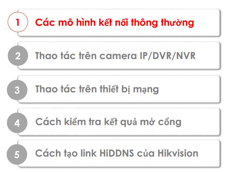 Hướng dẫn tạo tên miền Hikvision xem qua mạng 1