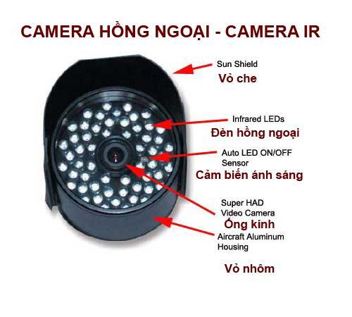 Camera quan sát hồng ngoại