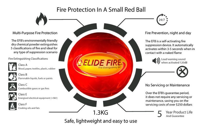 Elide fire ball giải pháp phòng chữa cháy hoàn hảo 3