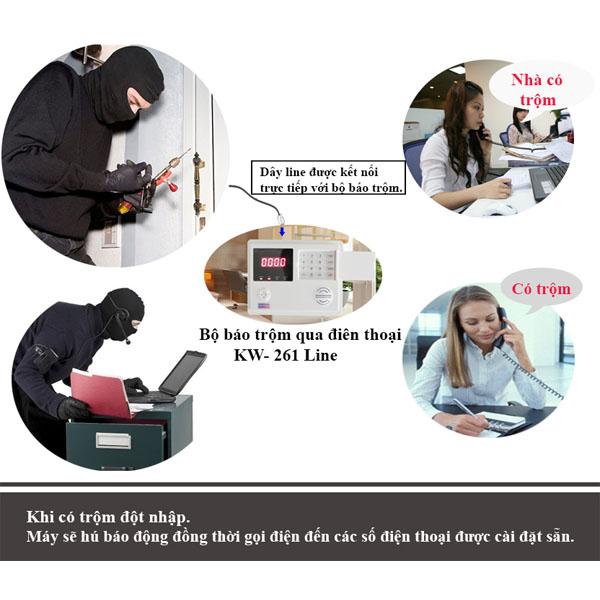 Thiết bị báo động chống trộm sử dụng Line