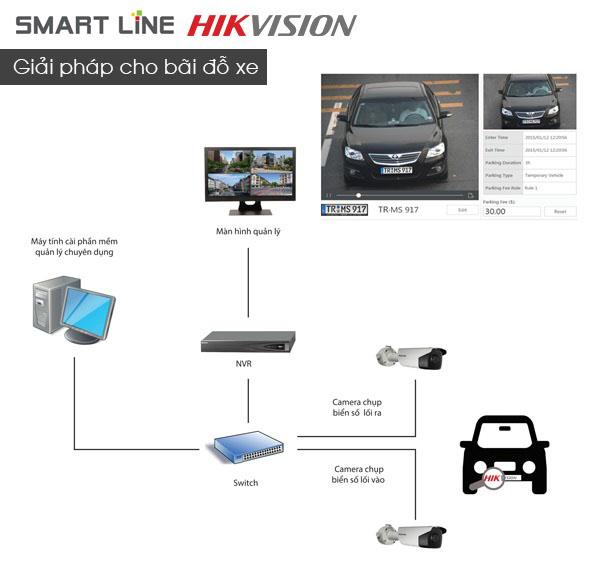 smartline Hikvision