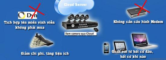 công nghệ điện toán đám mây