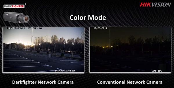 camera Hikvision POC