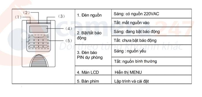 Hướng dẫn sử dụng bộ báo trộm Aolin-6088 GSM