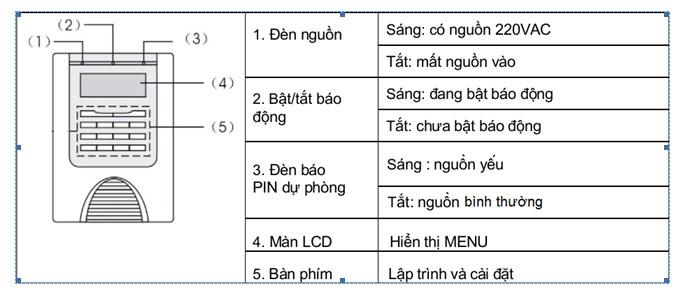 Một số lưu ý trước khi cài đặt báo động Aolin Aolin-6088 GSM