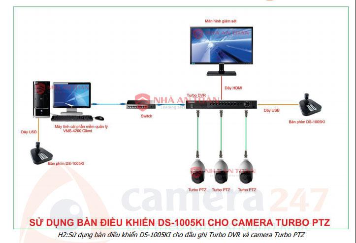 Hướng dẫn sử dụng bàn điều khiển DS-1005KI