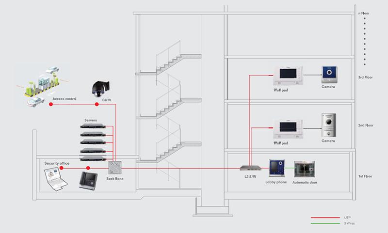 Giải pháp CIF System - Tối ưu hóa hệ thống