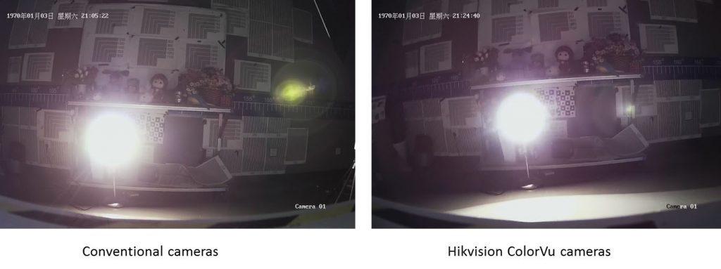 Hikvision ColorVu – Hình ảnh sống động trong bóng tối