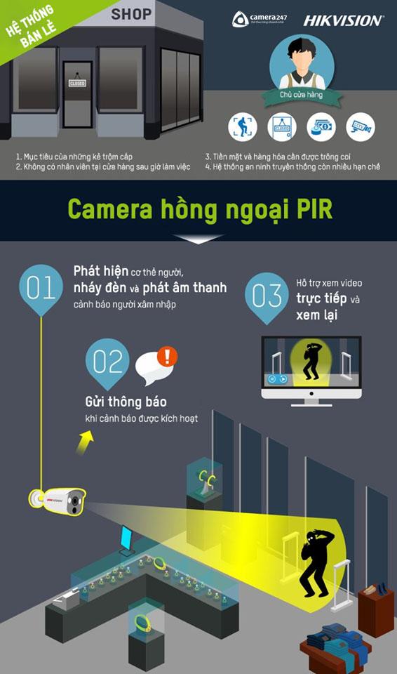 Giải pháp an ninh cho cửa hàng bản lẻ - Camera Hikvision PIR