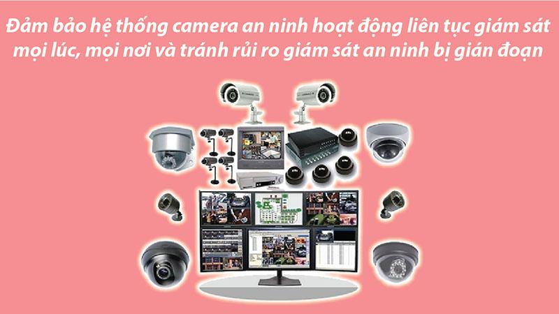 Camera247 miễn phí bảo trì hệ thống camera quan sát 1