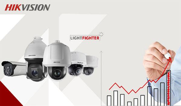 Hikvision-lựa chọn hàng đầu dành cho bạn.