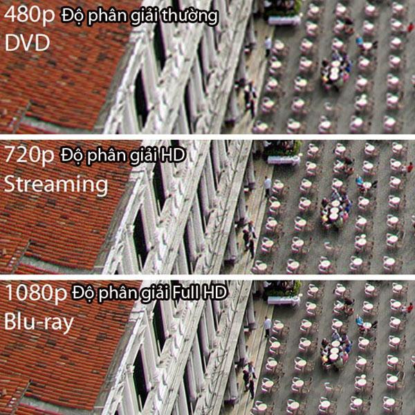 camera quan sát full HD lựa chọn phù hợp mọi xu hướng