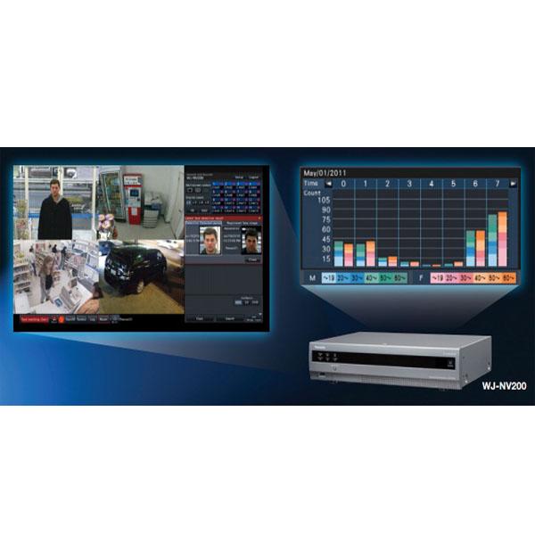 Gói phần mềm tiện ích thông minh Panasonic WJ-NVF20