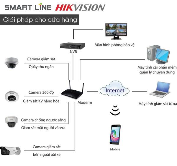 hikvision smartline