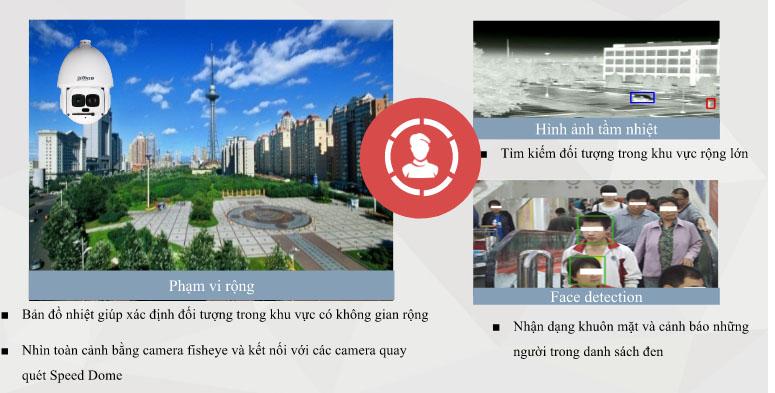 Giải pháp thành phố thông minh của DAHUA