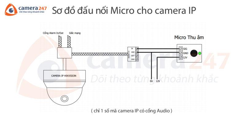 Hướng dẫn kết nối Mic thu âm cho camera IP/đầu ghi Hikvision