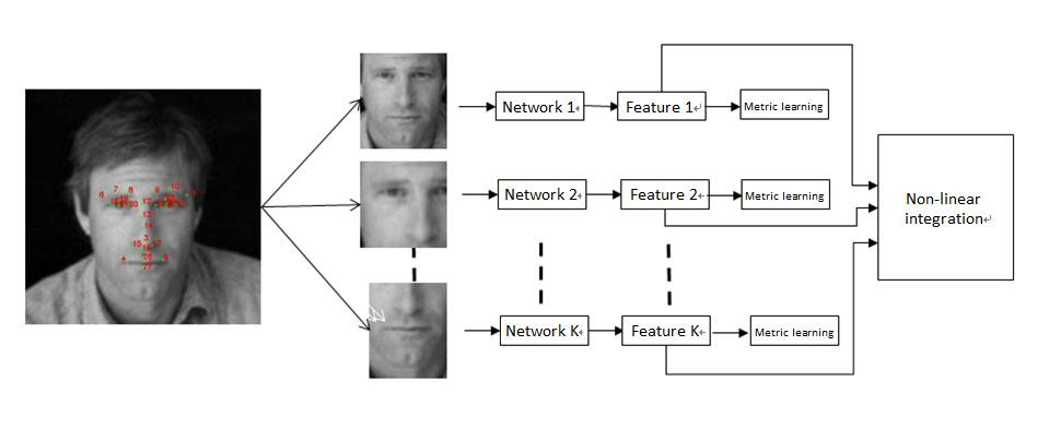 Thế giới sẽ ra sao với công nghệ AI