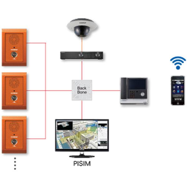 Ipec- Hệ thống nền tảng IP giao tiếp